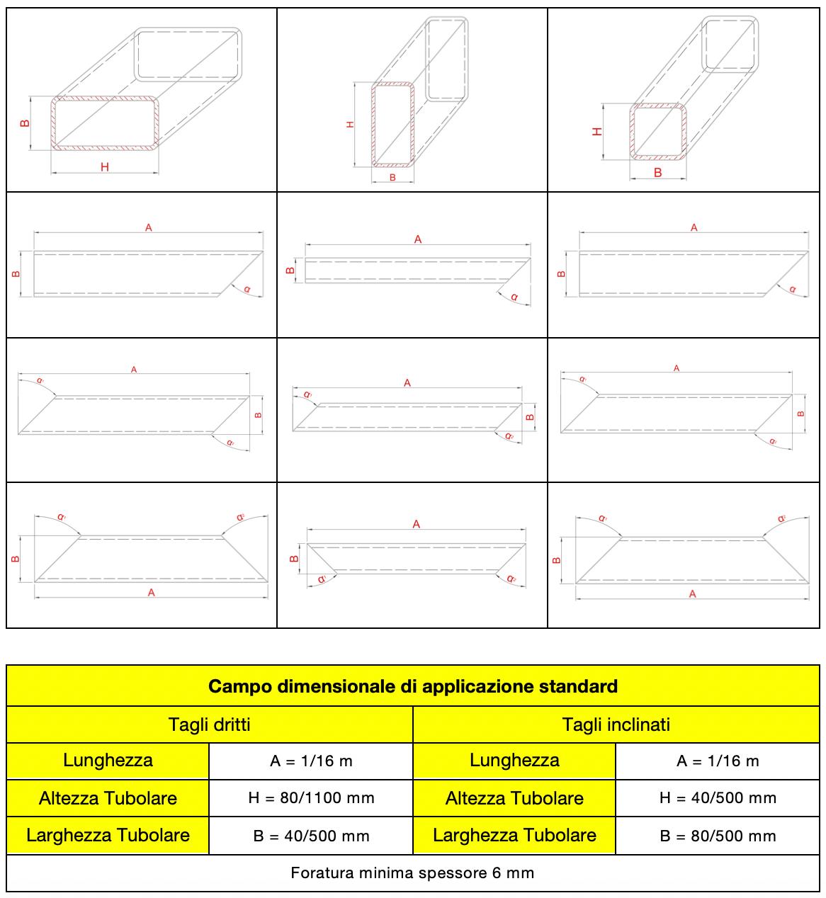 schema di taglio tubolari